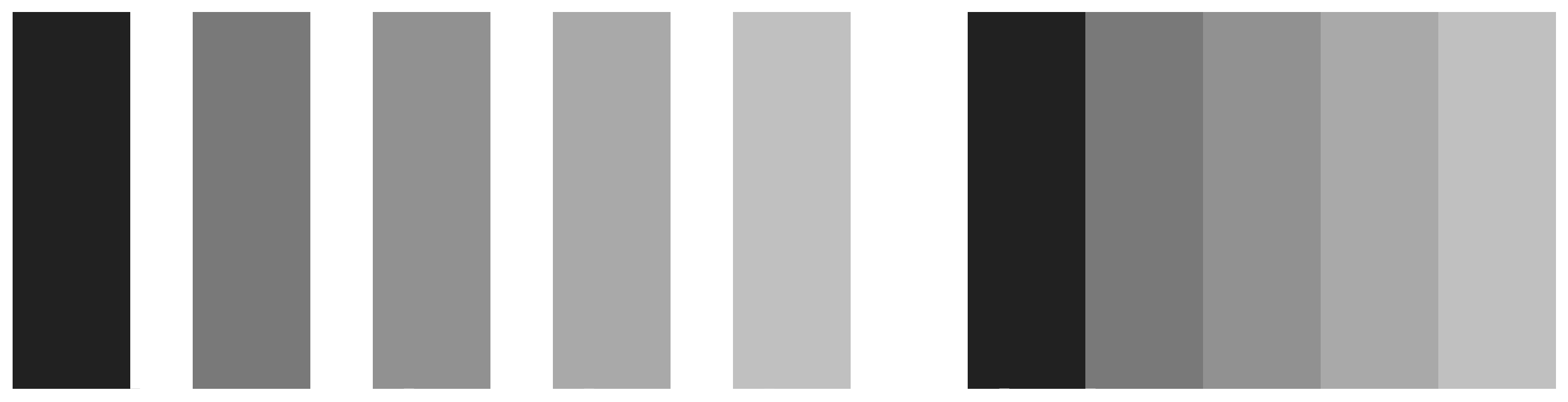 Mach bands. On the left side, five grey bars are ordered from dark to light, with gaps between them. On the right side, the bars have no gap between them. The brightness or luminance of the corresponding bars is the same. However, when the bars touch, the dark areas seem darker and the light areas lighter.
