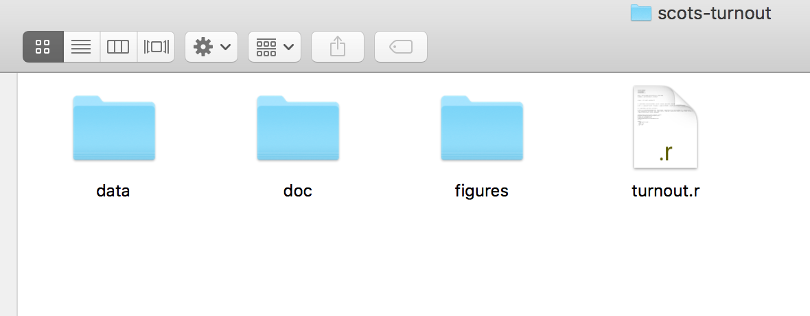 Folder organization for a simple project.