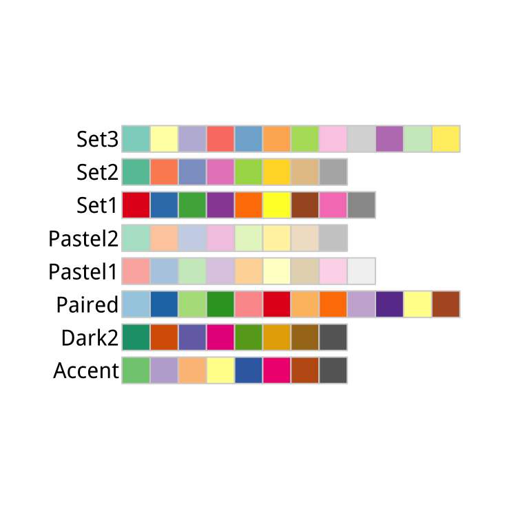 RColorBrewer's qualitative palettes.