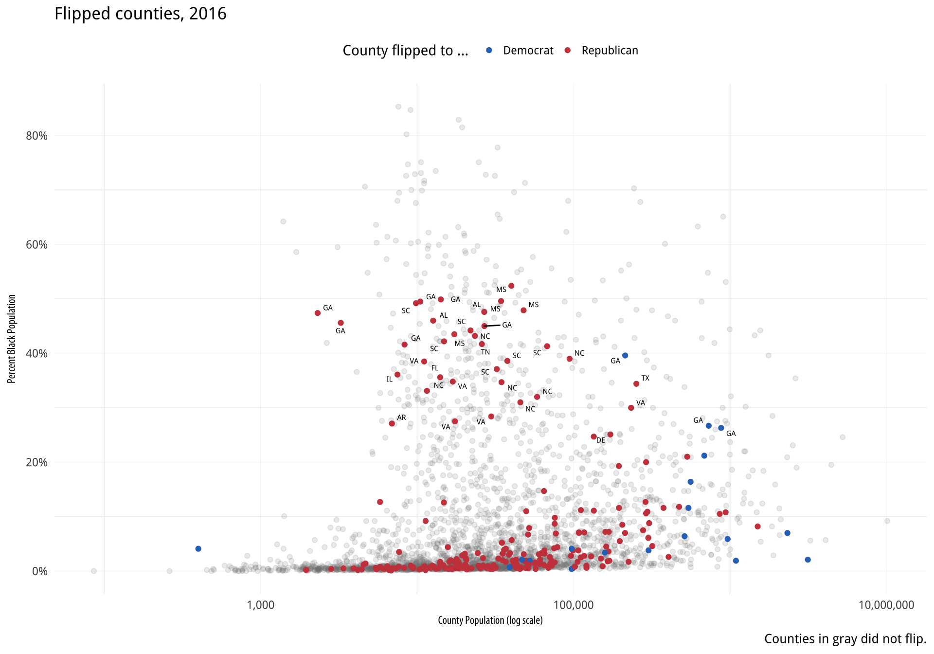 County-level election data from 2016.