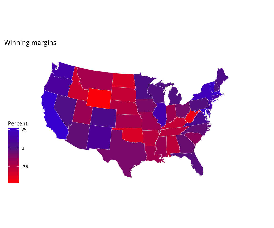 A Purple America version of Trump vs Clinton that excludes results from Washington, DC.