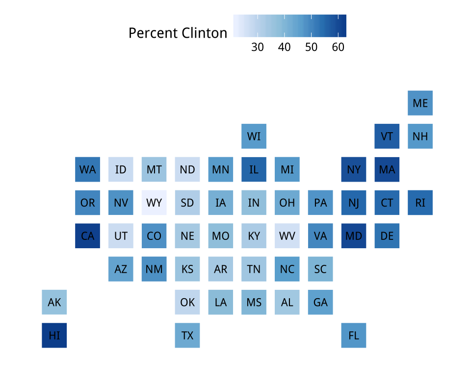 Statebins of the election results. Note that we omit DC from the Clinton map to prevent the scale becoming unbalanced.