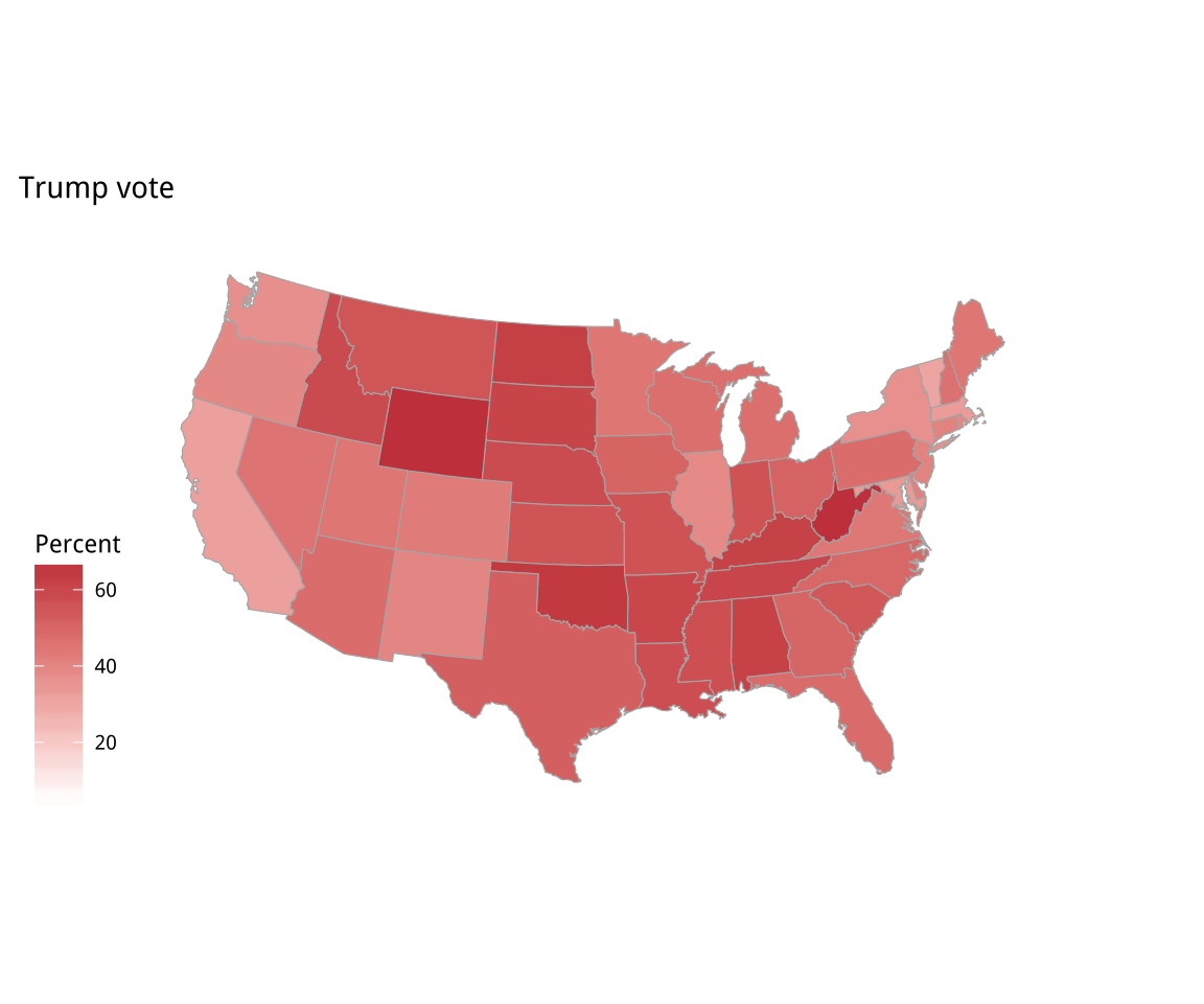 Two versions of Percent Trump by State